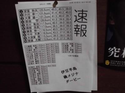 磯釣佐市丸の2019年1月8日(火)1枚目の写真
