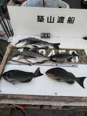築山渡船の2021年2月10日(水)2枚目の写真